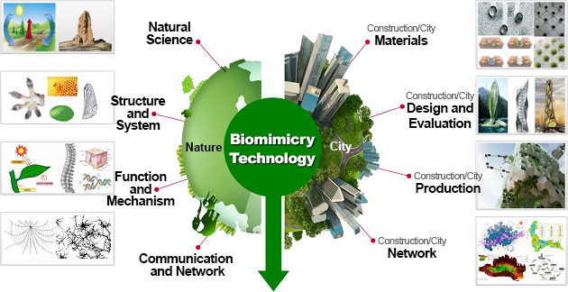biomimicry-technology