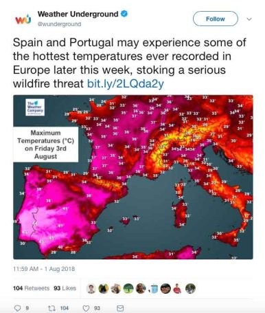 HeatWave in Europe2018